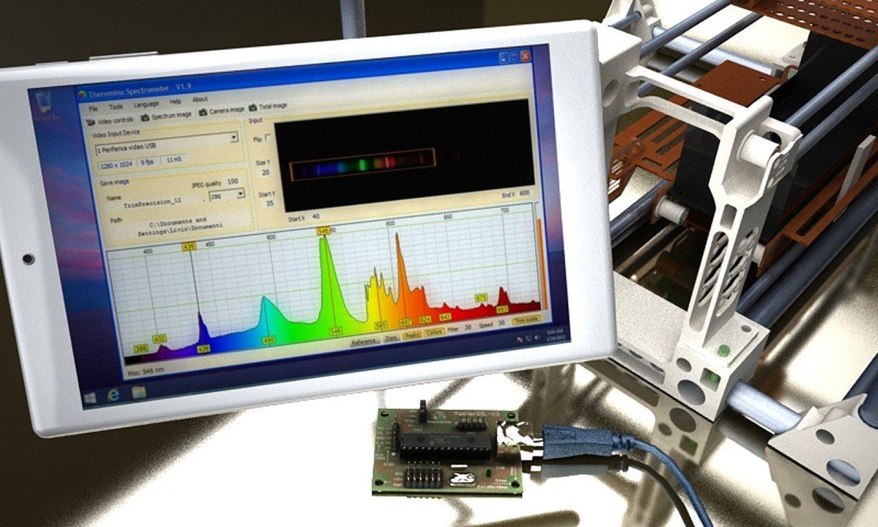 DIY Webcam Diffraction Grating Spectrometer | PhysicsOpenLab
