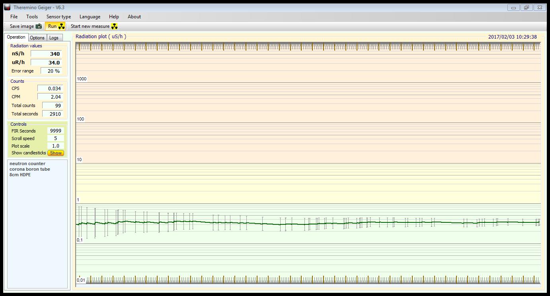 Neutron Detector Physicsopenlab Geigercountercircuit Measuringandtestcircuit Circuit Diagram Counting With 8 Cm Hdpe Moderator