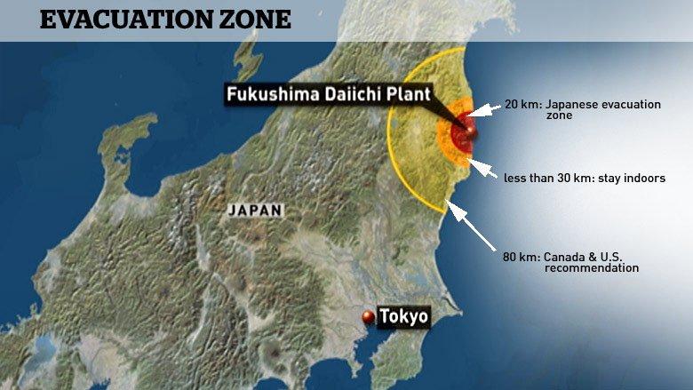 Analysis Of A Fukushima Soil Sample Physicsopenlab