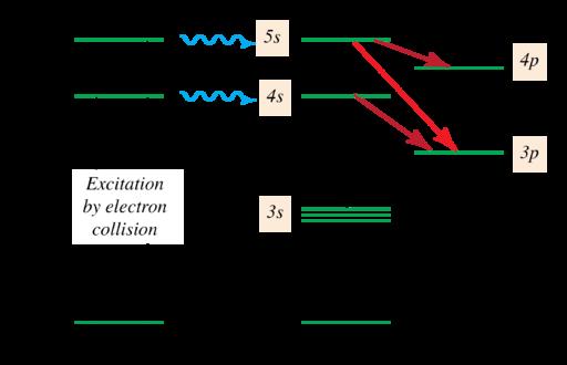 Laser He Ne Physicsopenlab