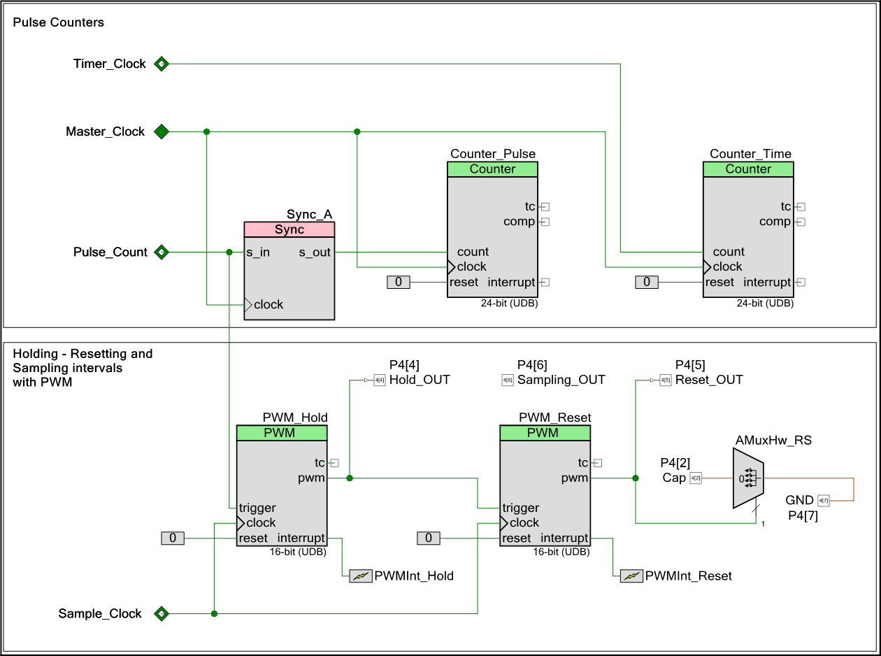 Psoc Controlled Sipm Detector Physicsopenlab Analog Switch Wiring Diagram The Pwm Reset Generates Signal For Peaking Capacitor And Enables Analogue Amuxhw Rs Which Physically Makes Connection Of