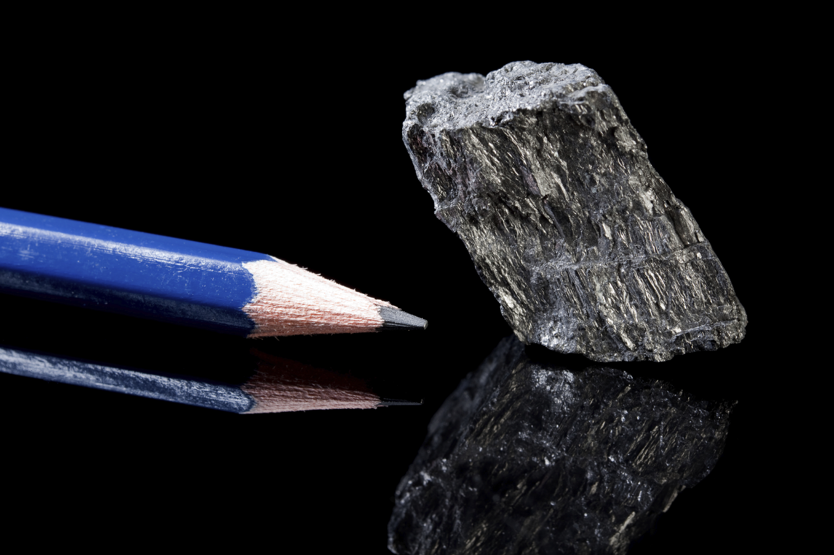 Graphite Structure Physical Properties