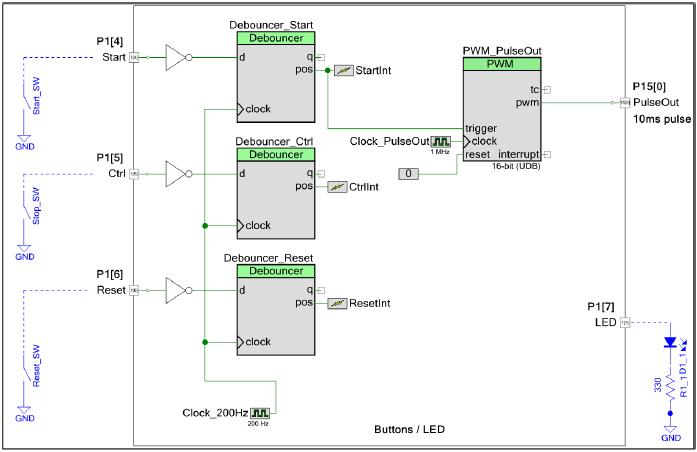 PSoC based Photon Counter | PhysicsOpenLab