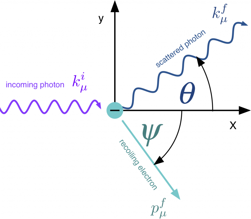 compton_scattering