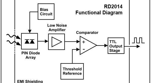 circuit diagram physics pin diode radiation detector physicsopenlab  pin diode radiation detector physicsopenlab