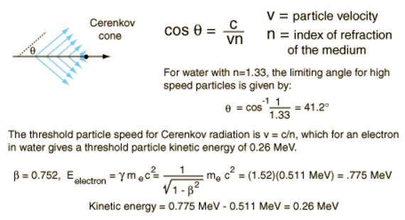 cerenkovCalculation