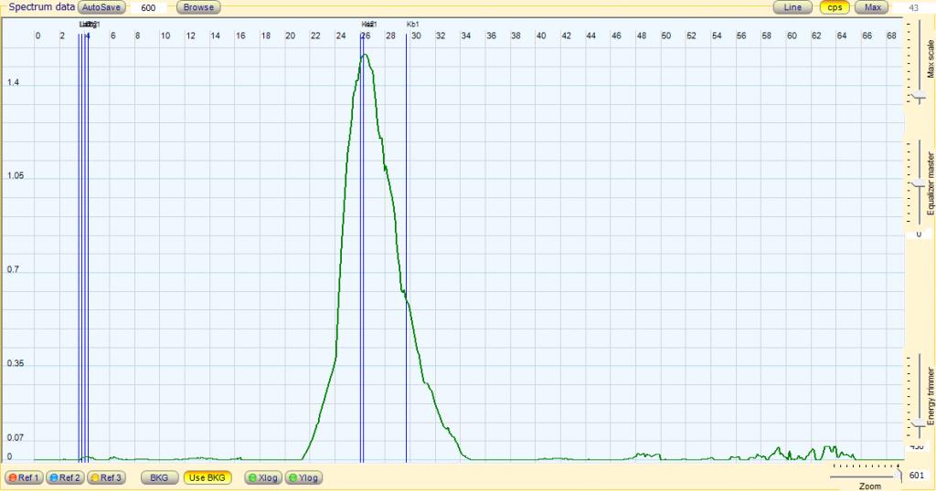 spectrum_antimonite_xrf