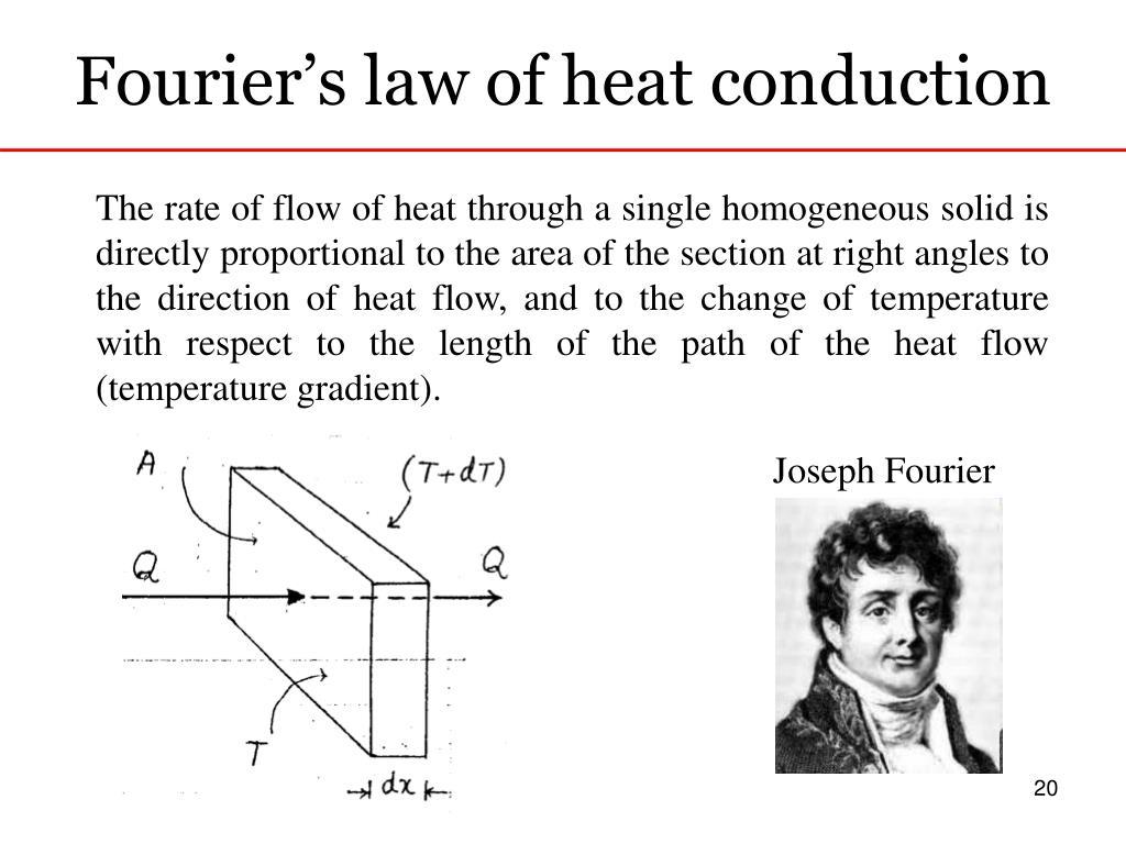 Temperature Logging  U0026 Heat Conduction